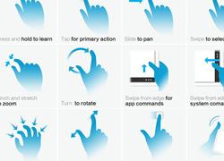 苹果IOS平台APP设计规范摘要