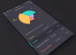 运营App过程中最该关心什么数据指标