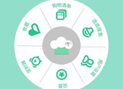 清新有味的菜谱应用APP界面设计