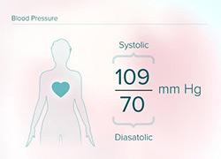 简约清爽的AskMD健康应用界面设计