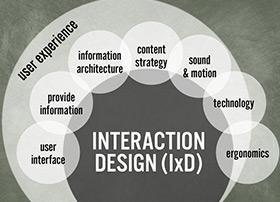 自学交互设计必备的学习指南[初级版]