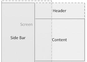 在APP UI界面设计中需要掌握的22条页面布局原则