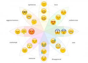 情感化UI设计其实并不难 看完指南你就不再是新手