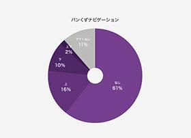 2017年关于UI设计的10种大趋势