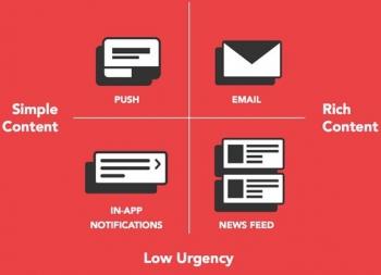 这7大法宝助你打造新时代下优质APP UI设计