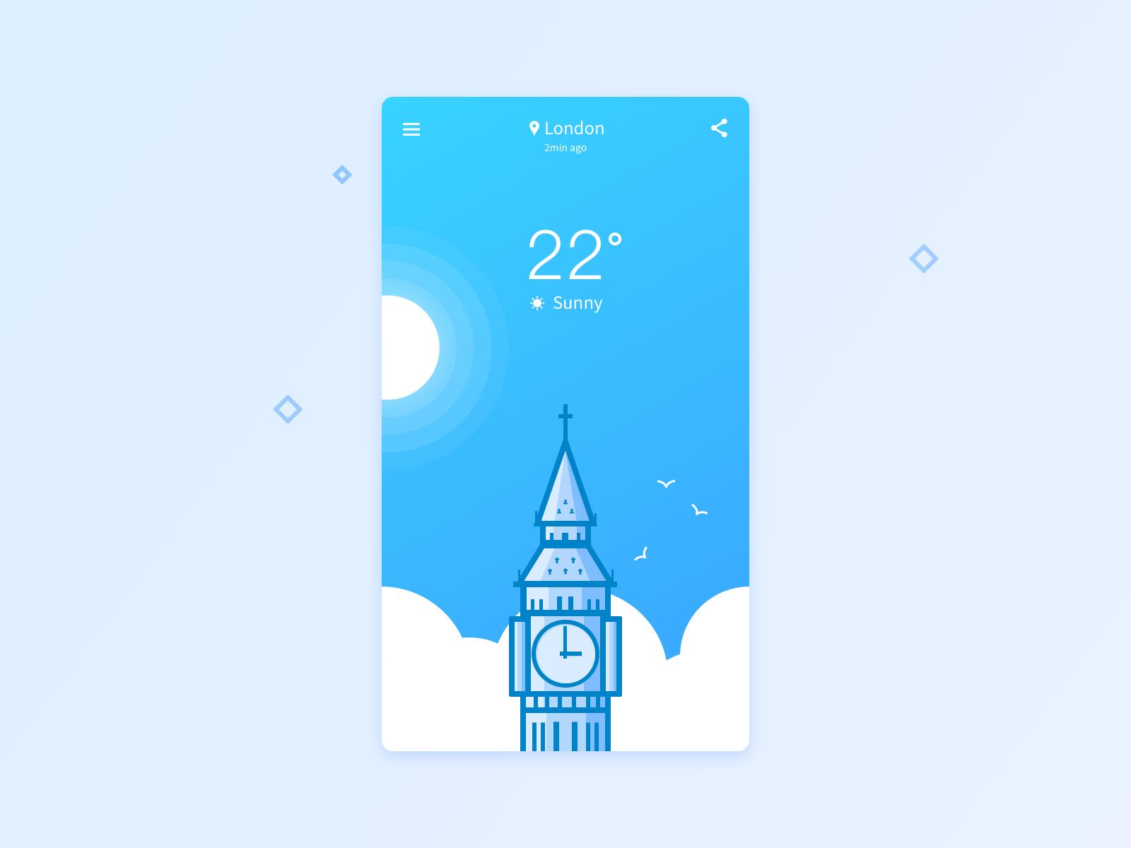 Daily UI 100天设计练习作品,漂亮的不像实力派(5)