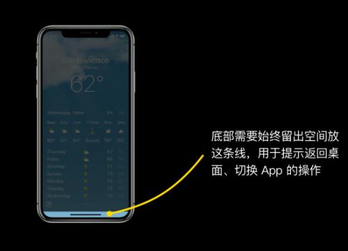 看看安卓工程师是如何评价新版iphone X设计规范的