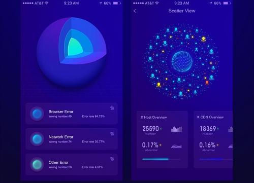 看看那些大神设计的数据类APP UI界面设计作品