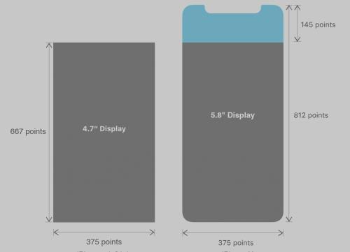 iPhone X适配全解析,这些要点掌握其实没那么复杂