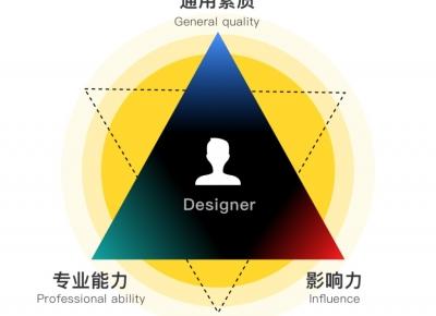 满满干货:看看大厂设计师的作品集制作指南